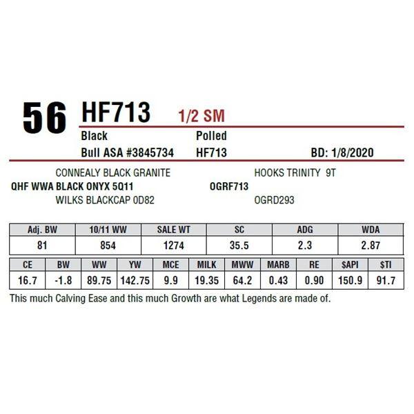 HF713