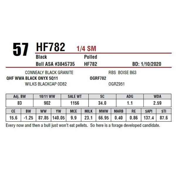 HF782