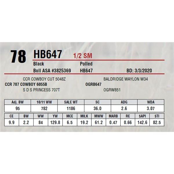 HB647