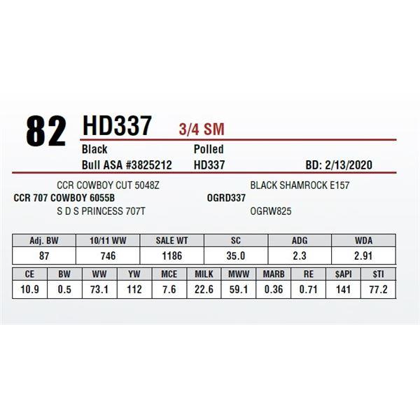 HD337