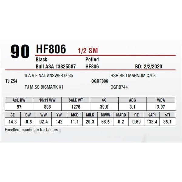 HF806