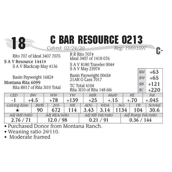 C Bar Resource 0213