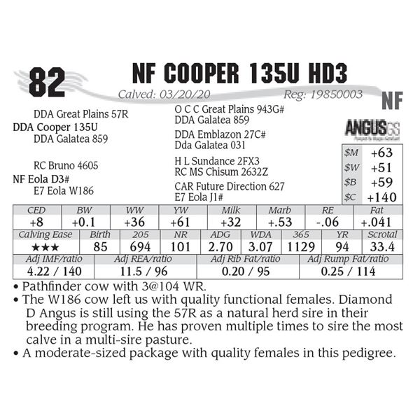NF Cooper 135U HD3