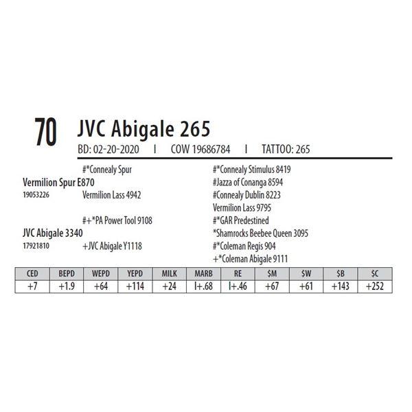 JVC Abigale 265