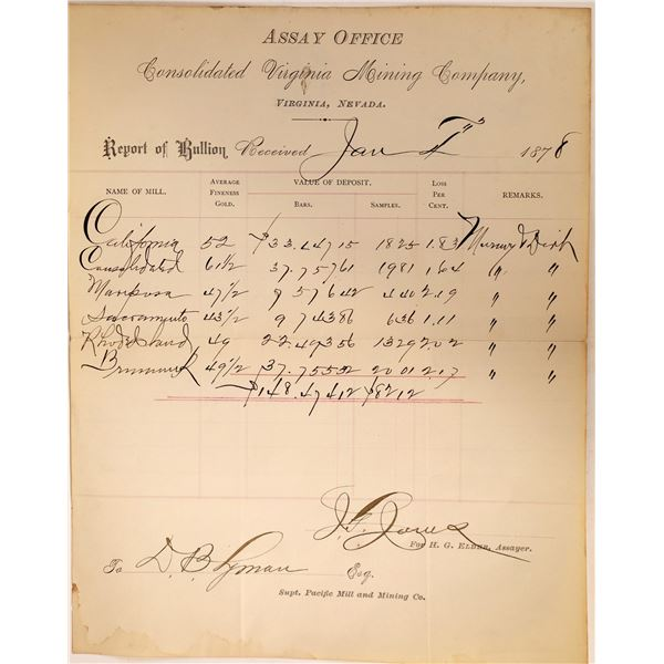 Con-Virginia Assay Office Memorandum, 1878  [121717]