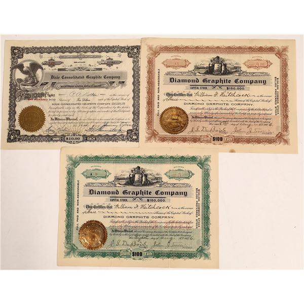 Graphite Company Stock Certificates  [132074]