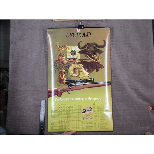 Leupold Poster - Scope, Ring & Base Specifications