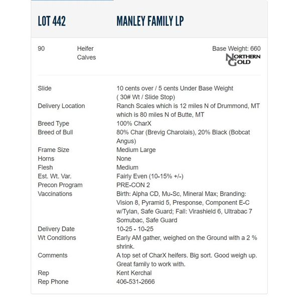Manley Family LP - 90 Heifers  / Base Weight: 660
