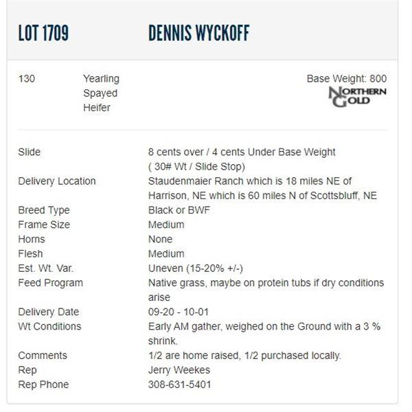Dennis Wyckoff - 130 Spayed Heifers Base Weight: 800