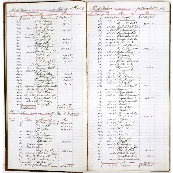 Lumber Accounting Ledger Book   [139273]