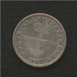Colonies Anchor Money
