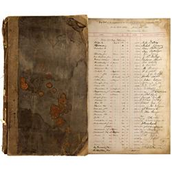 NV - Candelaria,Mineral County - 1890-1891 - Holmes Mining Company Pay Register Book
